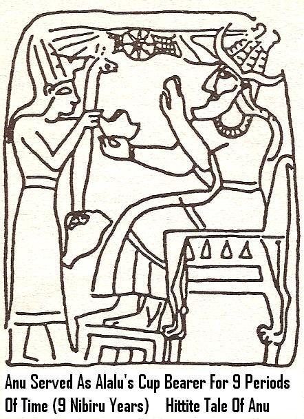 2 - Anu as Alalu's cup-bearer, Hittite Tale, to solidify the North with the South, Alalu & Anu agreed to a marriage between Alalu's daughter Damkina & Anu's son Enki, creating the planet's one world order with Alalu as king, to be followed by Anu, to be followed by Enki