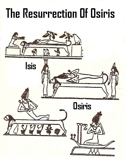 11b - the Resurrection of Osiris, with Ningishzidda's help Ashur's parts are brought together, semen extracted from it, & implanted into Isis' womb, Horus is miraculously born