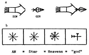 1b -1st symbol used for god was the 8-pointed star, also used by the ancient Hebrews, & found  openly within all major religions, & inside most houses of prayer today