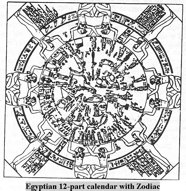 2g - Egyptian Zodiac, 12 part calendar for the Anunnaki giants on Earth Colony