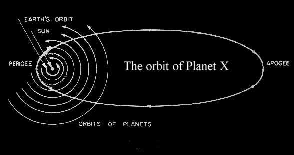 3a - the elliptical orbit of Nibiru & its many moons caused collisions & chaos within the heart of our solar system
