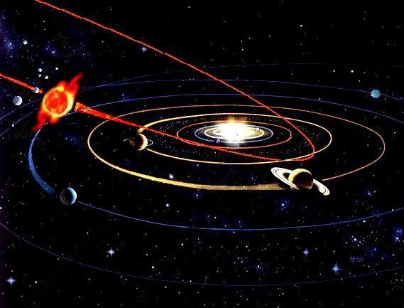 the orbit of the red planet Nibiru flies by, crosses over the other planetary stars, Nibiru's orbit equals 3,600 of Earth's orbits, for every 1 year they age--we age 3,600 years, so to earthlings they must be immortal gods