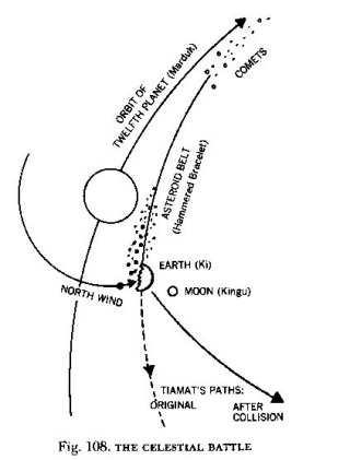 4b - Nibiru's moons crack & smash planet Tiamat, 1/2 smashed into pieces, another 1/2 flipped inside of Mars, forming a new planet & orbit called Earth
