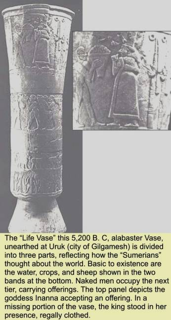 2a - Inanna votive vase artefact of Uruk, Inanna's city, naked primitive earthlings do the work for the gods, after modern man was fashioned in their image, & in their likeness, modern man was immediately put to work, replacing the gods in the fields raising crops, the mines digging for gold, raising cows & sheep, making clothes, building ziggurat - houses, etc.