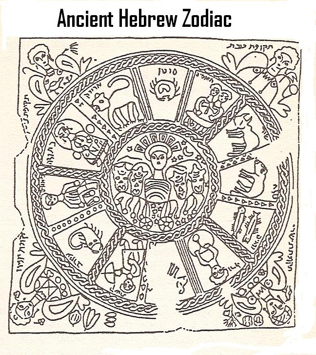2h - Ancient Hebrew Zodiac symbols of the giant alien gods