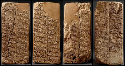 Sumerian Kings List, Kish artefact, There are 11 cities, cities in which the kingship was exercised.  A total of 134 (ms. P4+Ha has instead: 139) kings, who altogether ruled for 28,876 + X (ms. P4+Ha has instead: 3443 + X) 21 years.