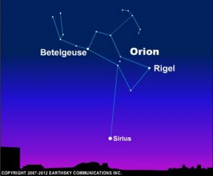 53 - Orion Constellation, named after Ashur the warrior god